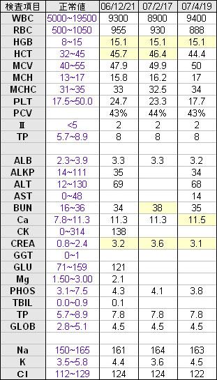 血液検査_Q_推移9_2.jpg